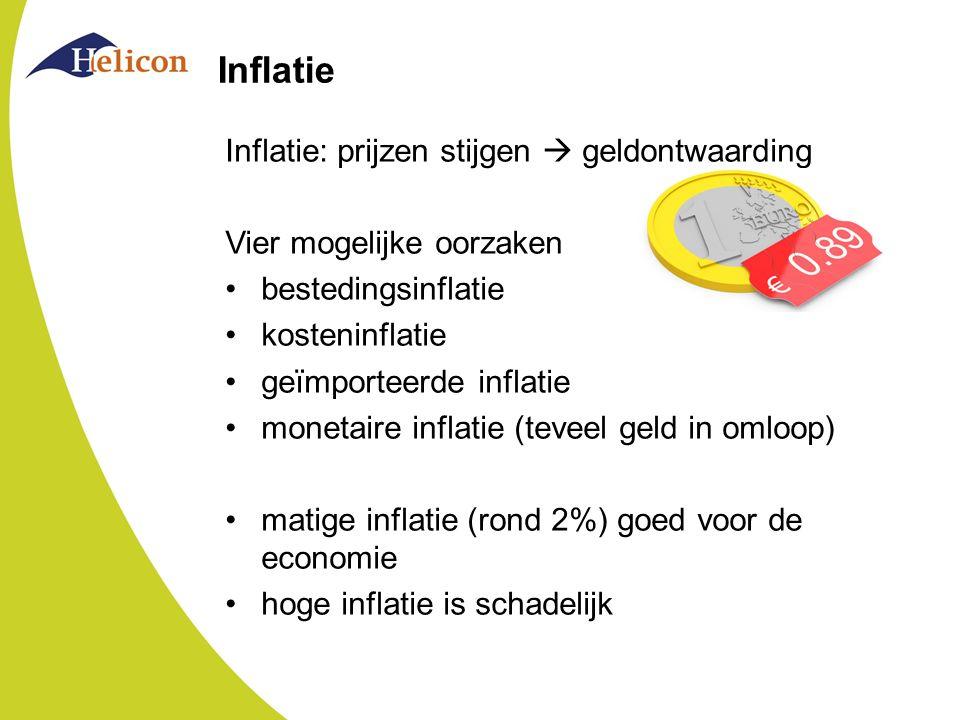 Inflatie Inflatie: prijzen stijgen  geldontwaarding