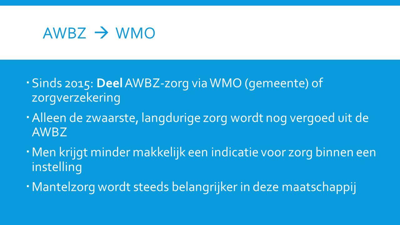 AWBZ  WMO Sinds 2015: Deel AWBZ-zorg via WMO (gemeente) of zorgverzekering. Alleen de zwaarste, langdurige zorg wordt nog vergoed uit de AWBZ.