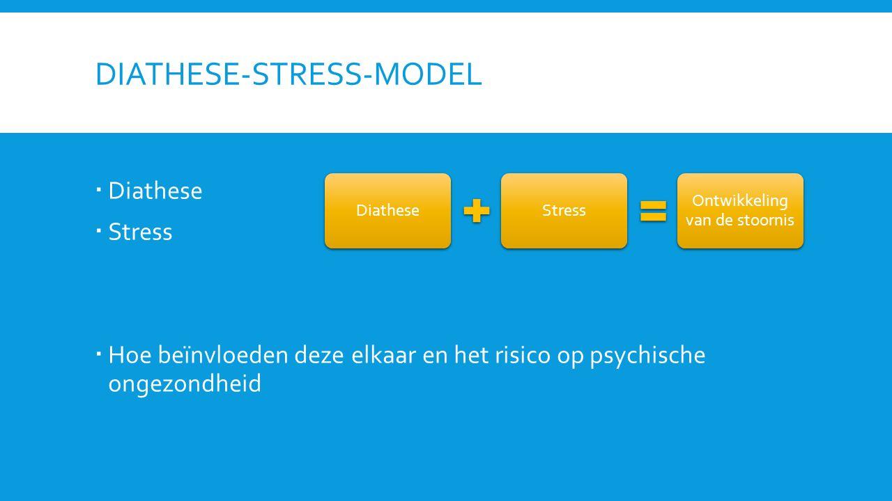 Diathese-stress-model