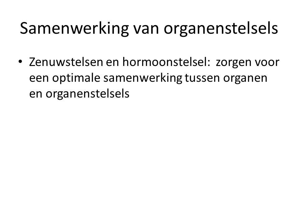 Samenwerking van organenstelsels