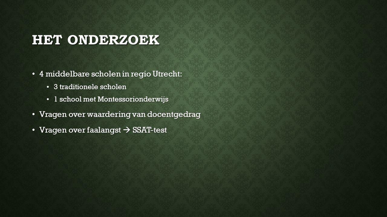 Het onderzoek 4 middelbare scholen in regio Utrecht: