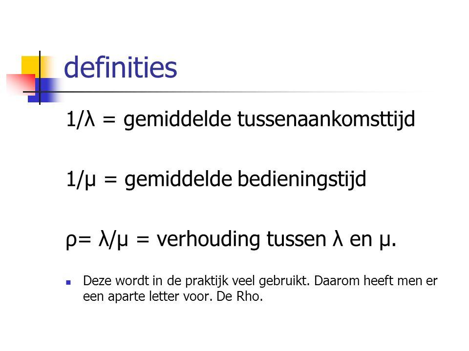 definities 1/λ = gemiddelde tussenaankomsttijd