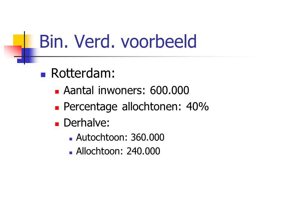 Bin. Verd. voorbeeld Rotterdam: Aantal inwoners: 600.000