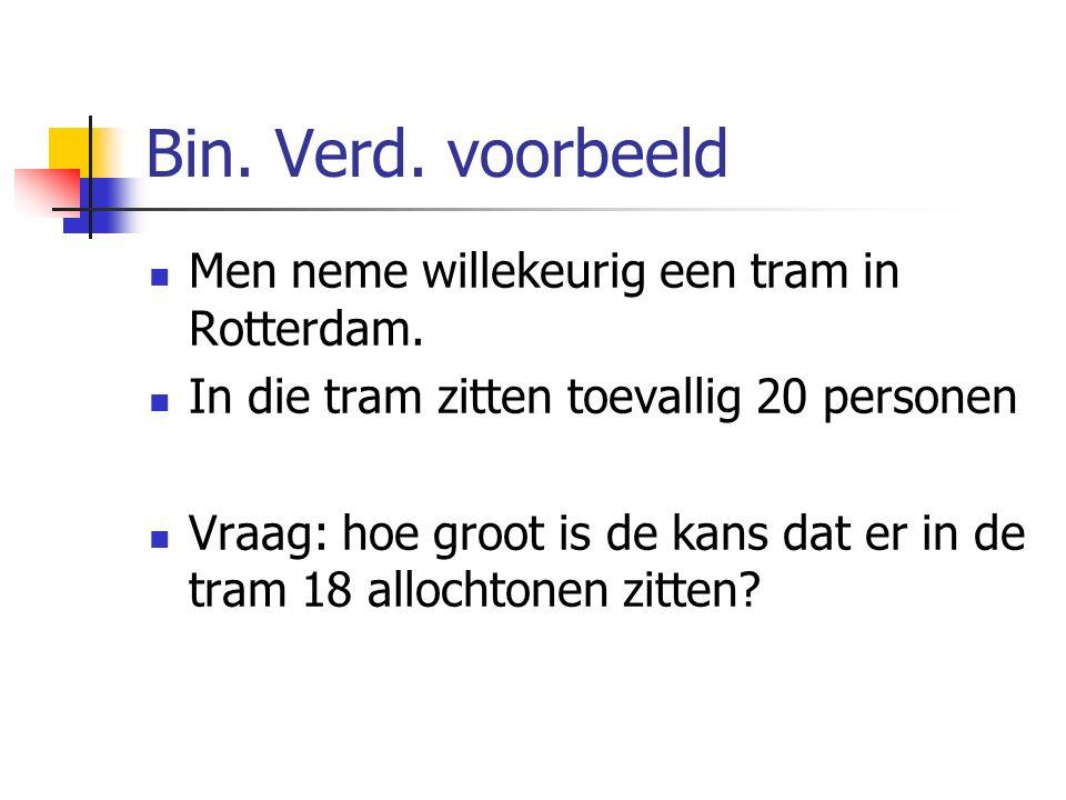Bin. Verd. voorbeeld Men neme willekeurig een tram in Rotterdam.