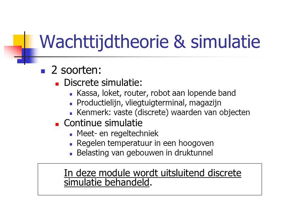 Wachttijdtheorie & simulatie