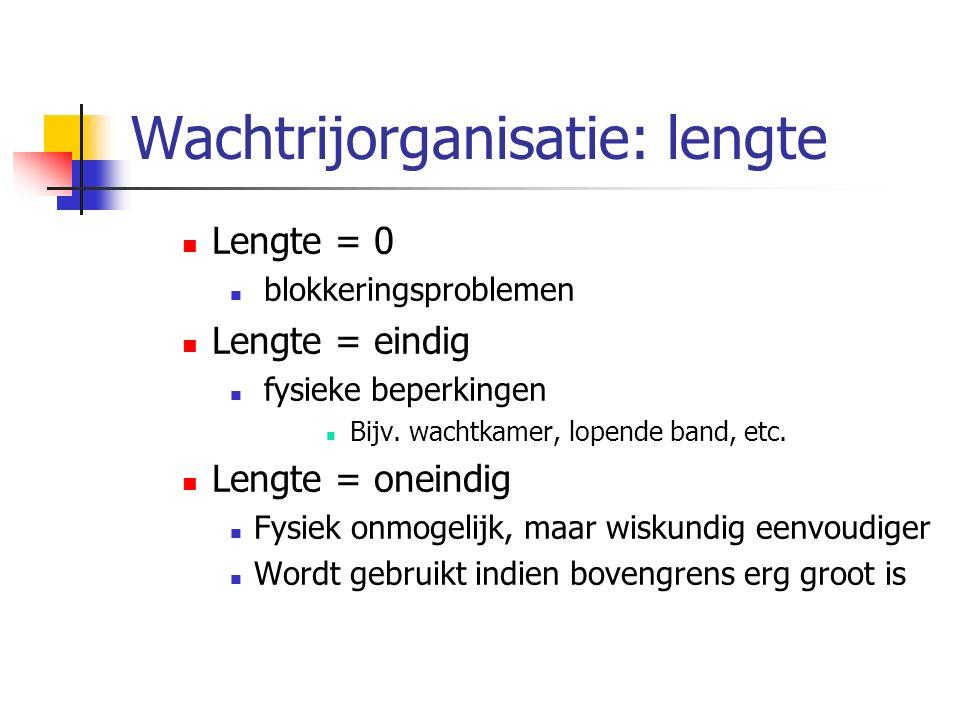 Wachtrijorganisatie: lengte