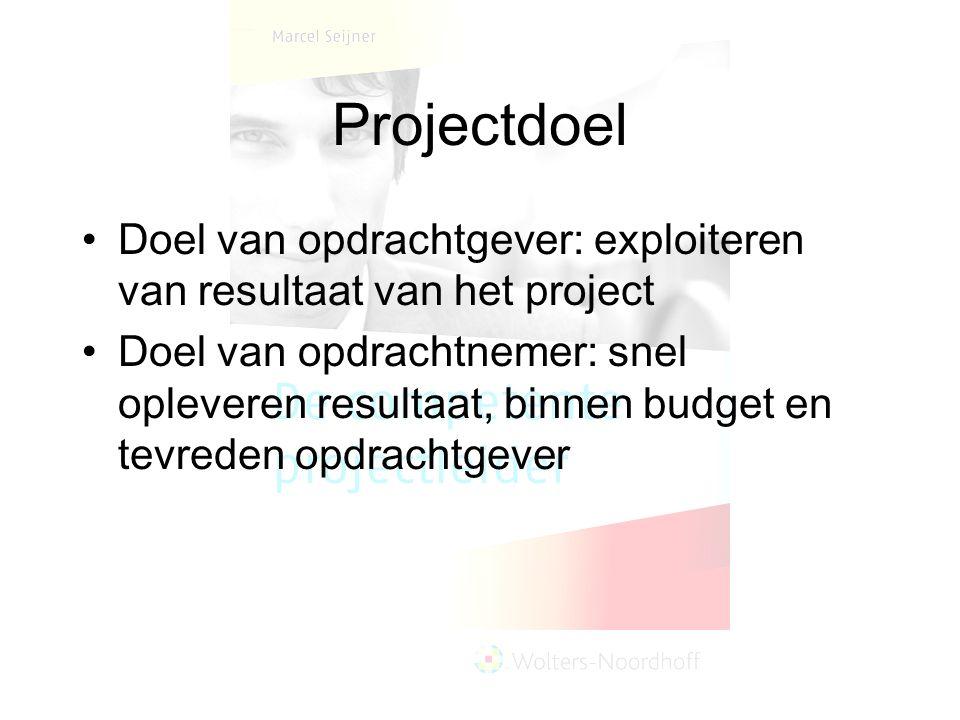 Projectdoel Doel van opdrachtgever: exploiteren van resultaat van het project.