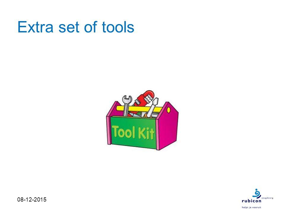 Extra set of tools We hebben zo te zien al veel interventies die in onze gereedschapskist zitten. Leg de link met het opgesomde naar NVR.