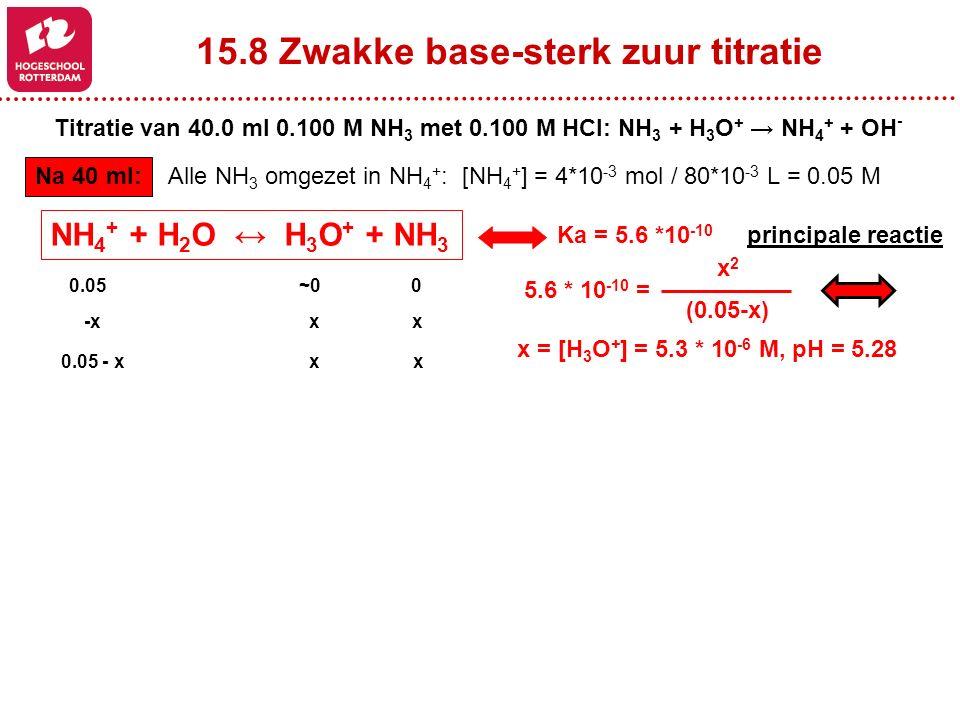 15.8 Zwakke base-sterk zuur titratie