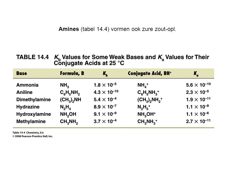 Amines (tabel 14.4) vormen ook zure zout-opl.