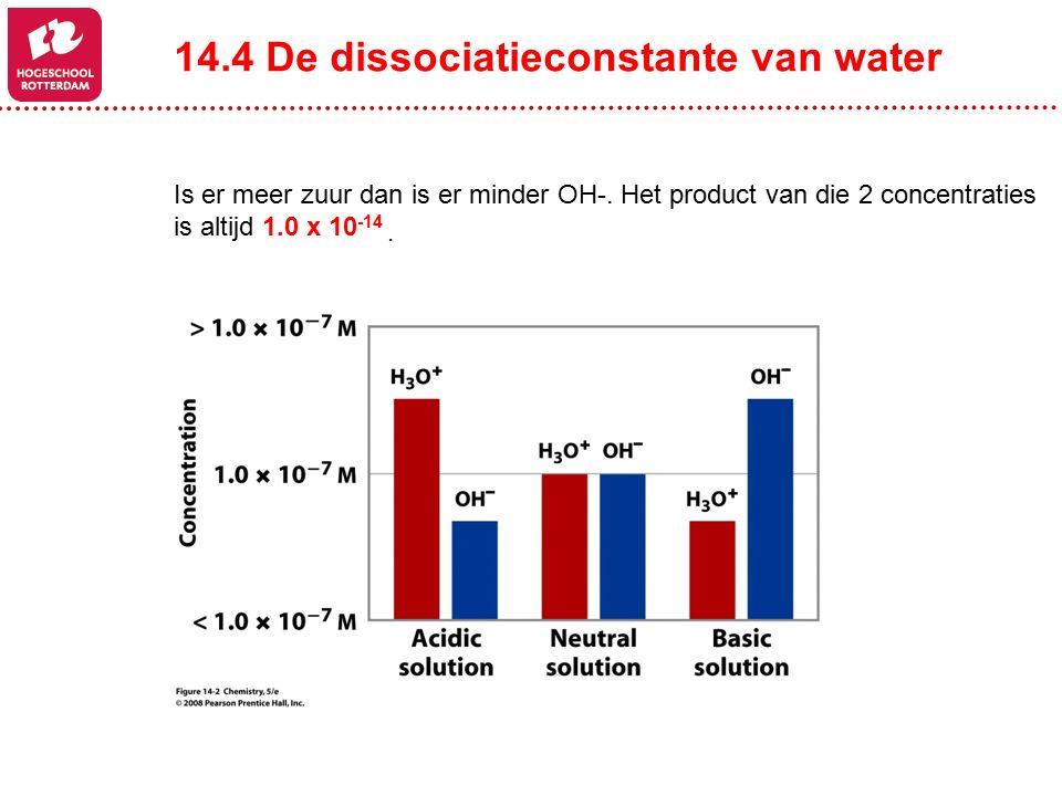 14.4 De dissociatieconstante van water