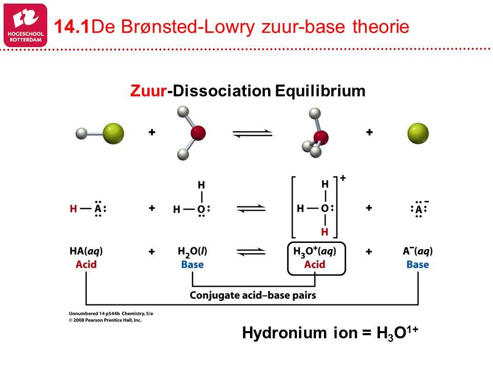 Zuur-Dissociation Equilibrium