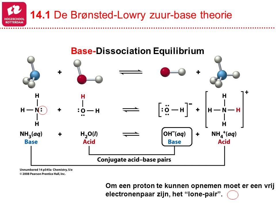 14.1 De Brønsted-Lowry zuur-base theorie