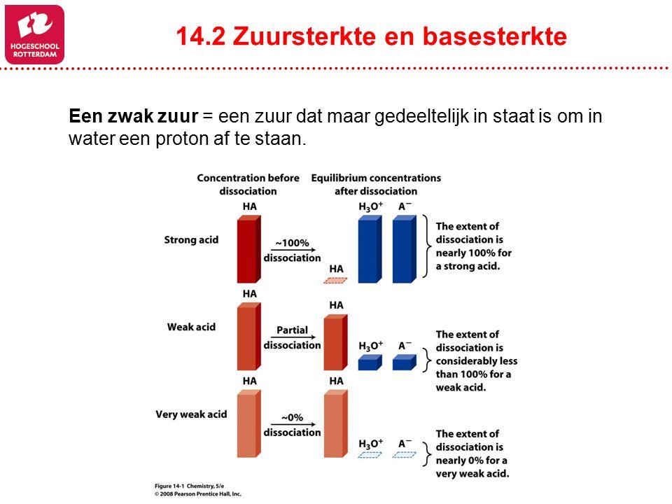 14.2 Zuursterkte en basesterkte