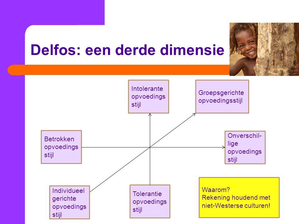 Delfos: een derde dimensie