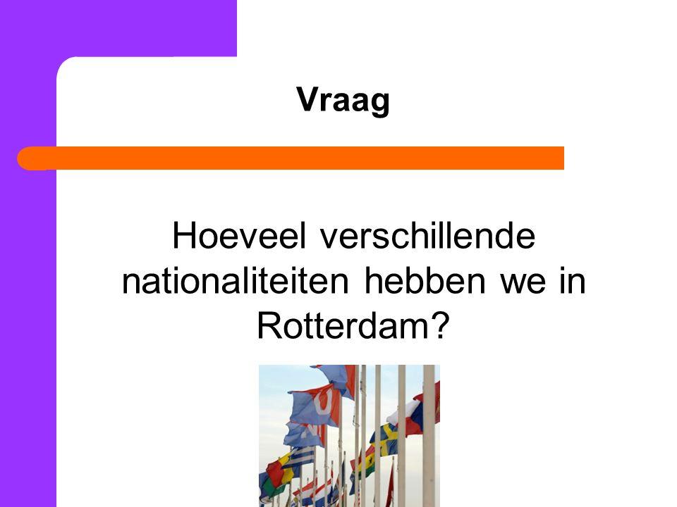 Hoeveel verschillende nationaliteiten hebben we in Rotterdam