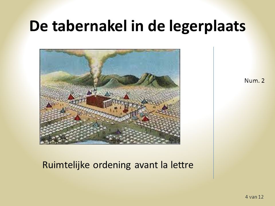 De tabernakel in de legerplaats