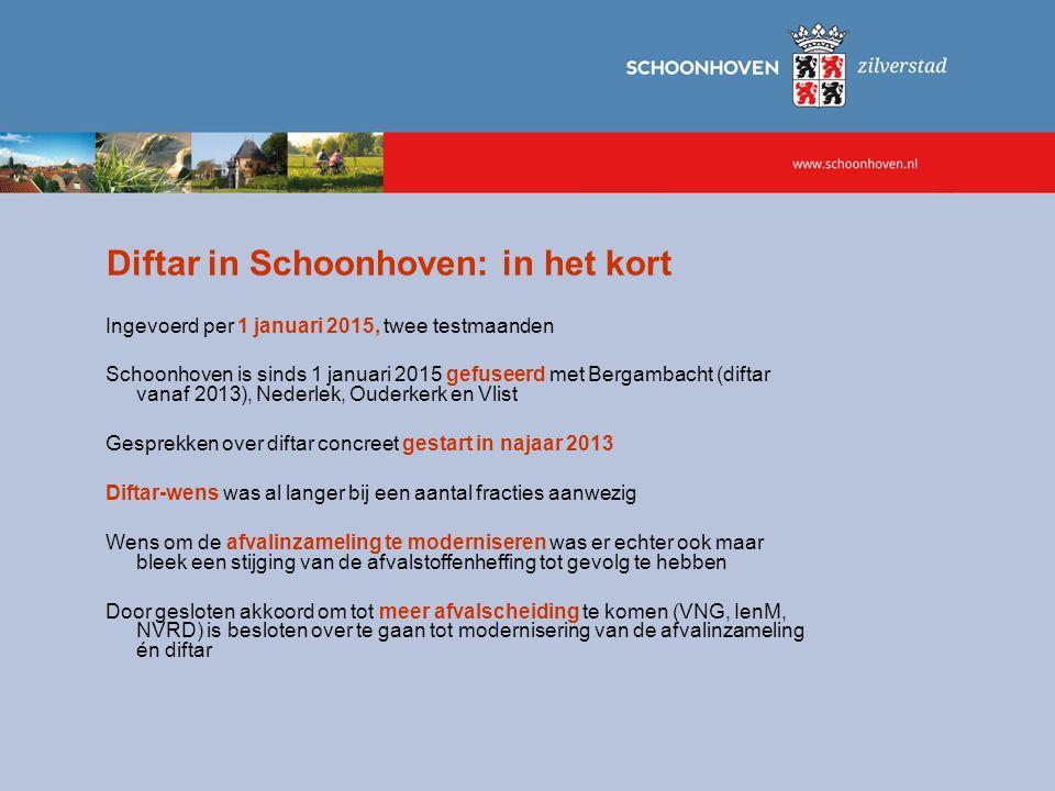 Diftar in Schoonhoven: in het kort