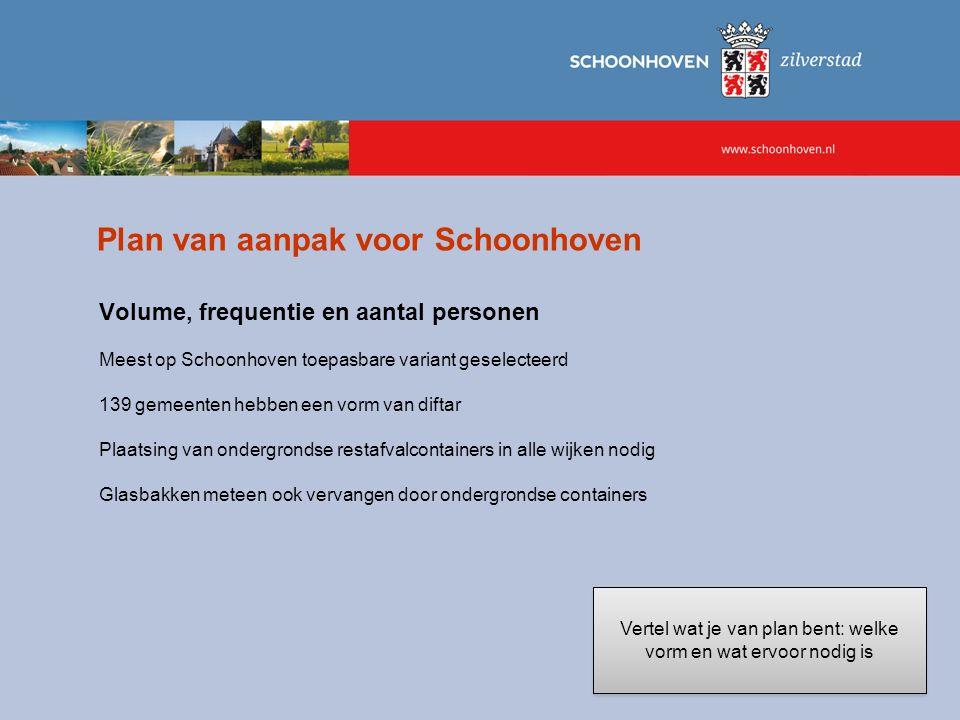 Plan van aanpak voor Schoonhoven
