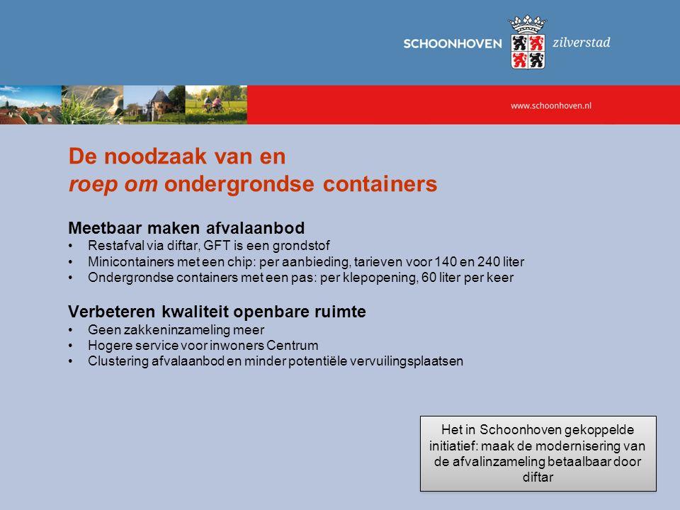 De noodzaak van en roep om ondergrondse containers