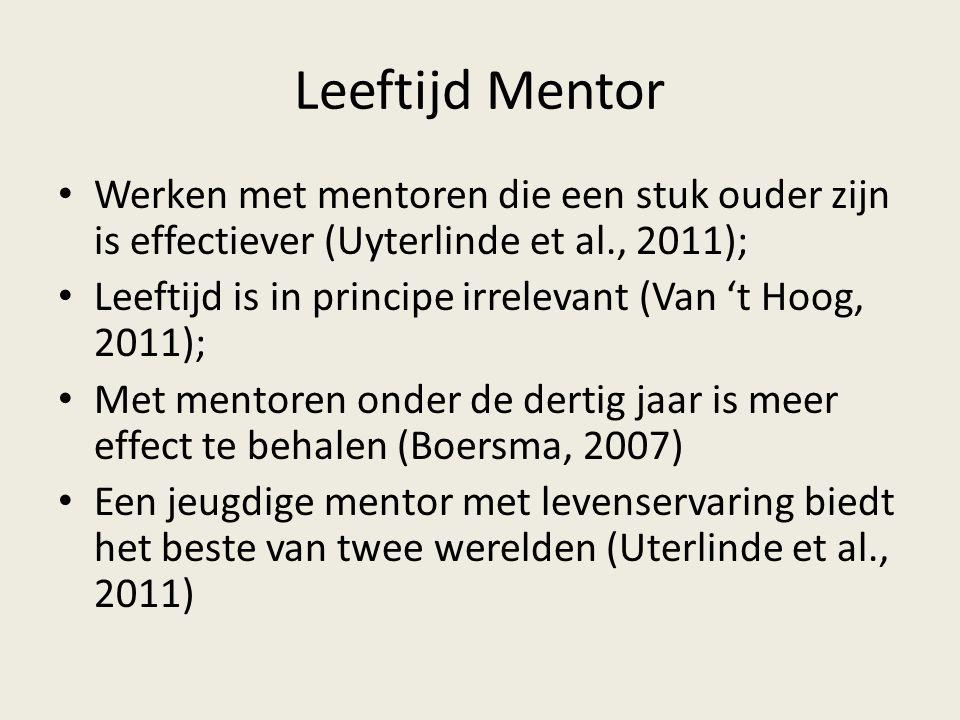 Leeftijd Mentor Werken met mentoren die een stuk ouder zijn is effectiever (Uyterlinde et al., 2011);