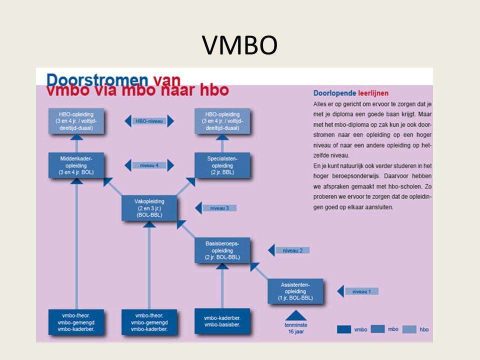 VMBO Korte uitleg over vmbo, waarschijnlijk bekend bij velen (je kunt ronde doen wie zelf van vmbo komt).
