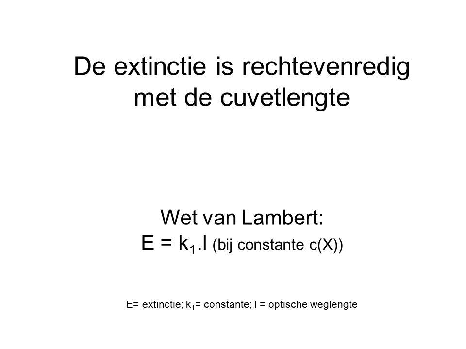 De extinctie is rechtevenredig met de cuvetlengte
