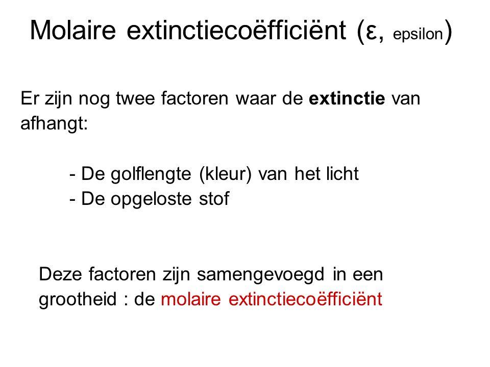 Molaire extinctiecoëfficiënt (ε, epsilon)