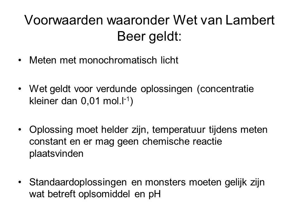 Voorwaarden waaronder Wet van Lambert Beer geldt: