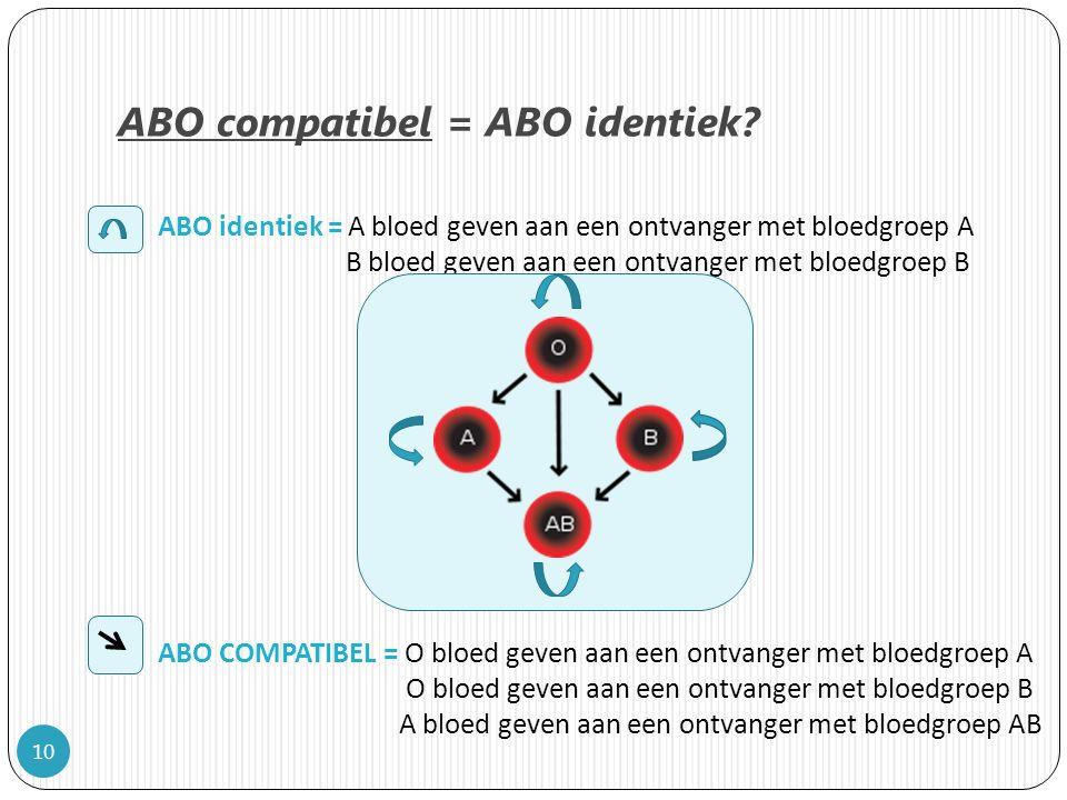 ABO compatibel = ABO identiek