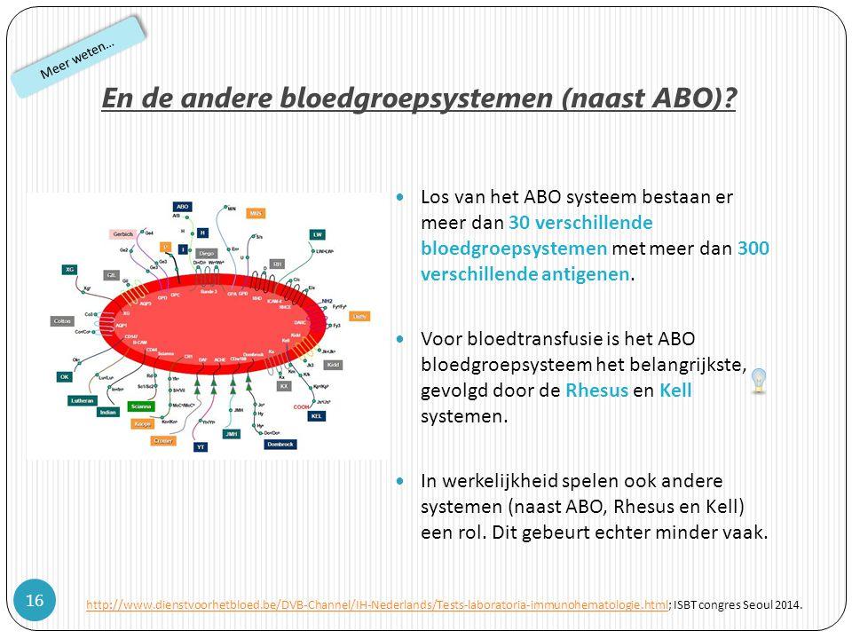En de andere bloedgroepsystemen (naast ABO)