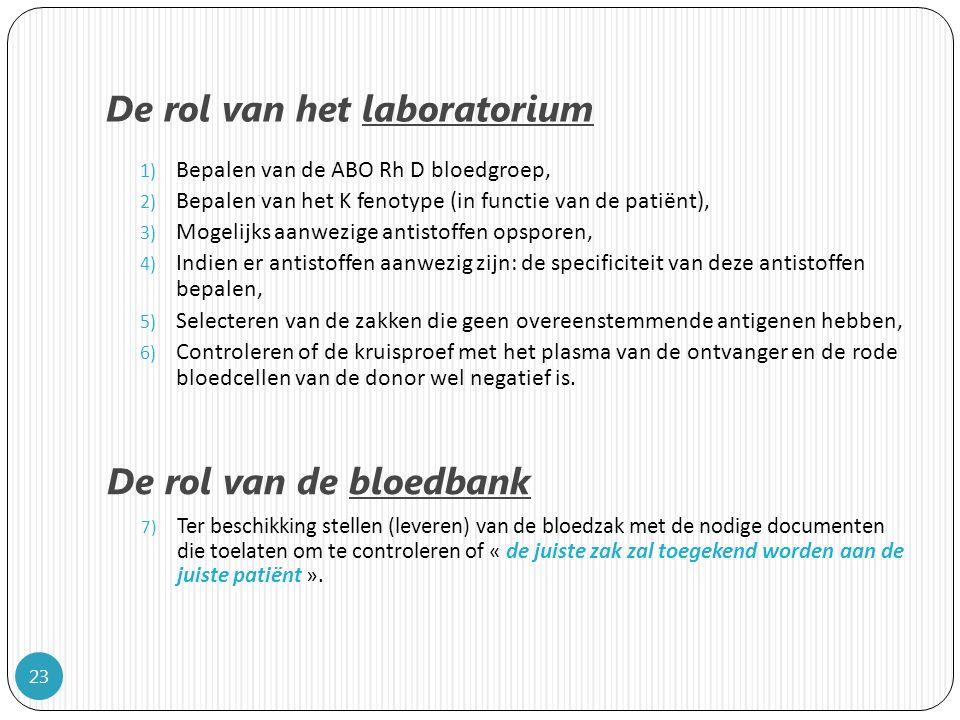 De rol van het laboratorium