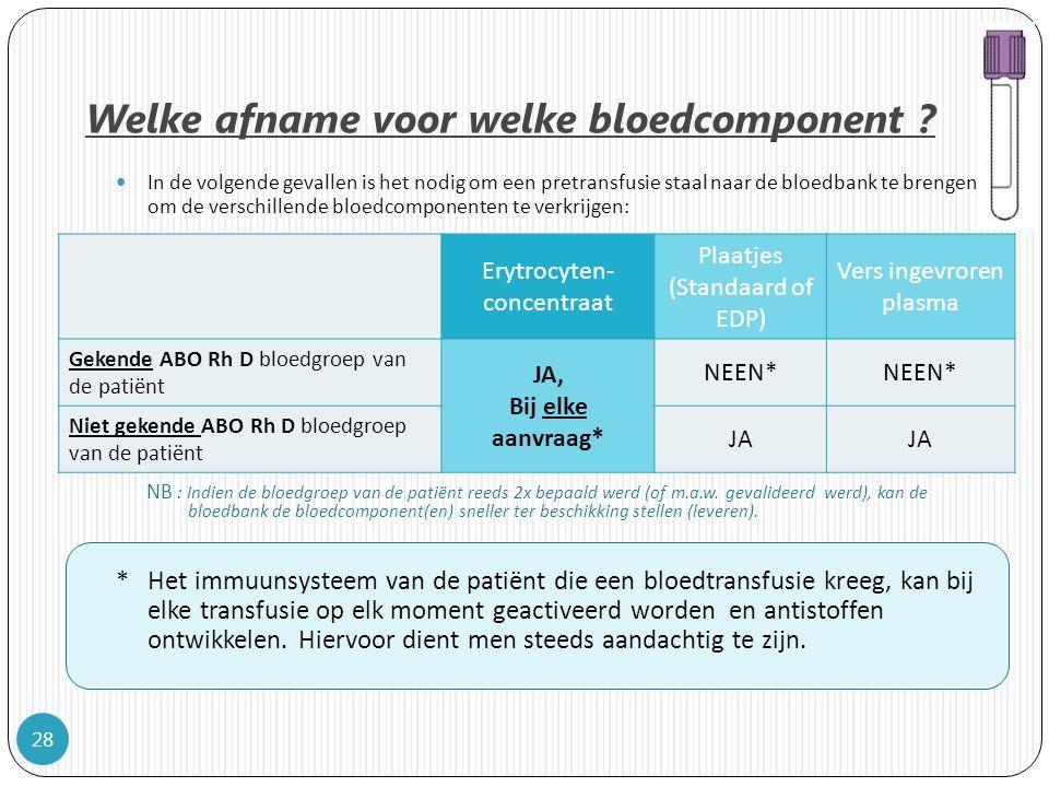 Welke afname voor welke bloedcomponent