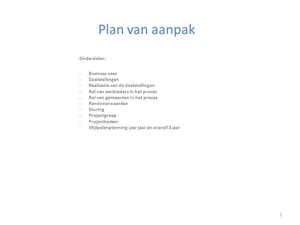 Plan van aanpak Onderdelen: Business case Doelstellingen