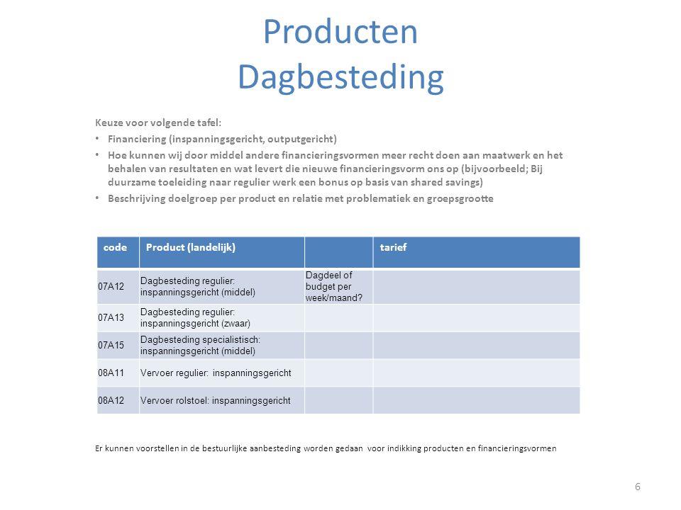 Producten Dagbesteding