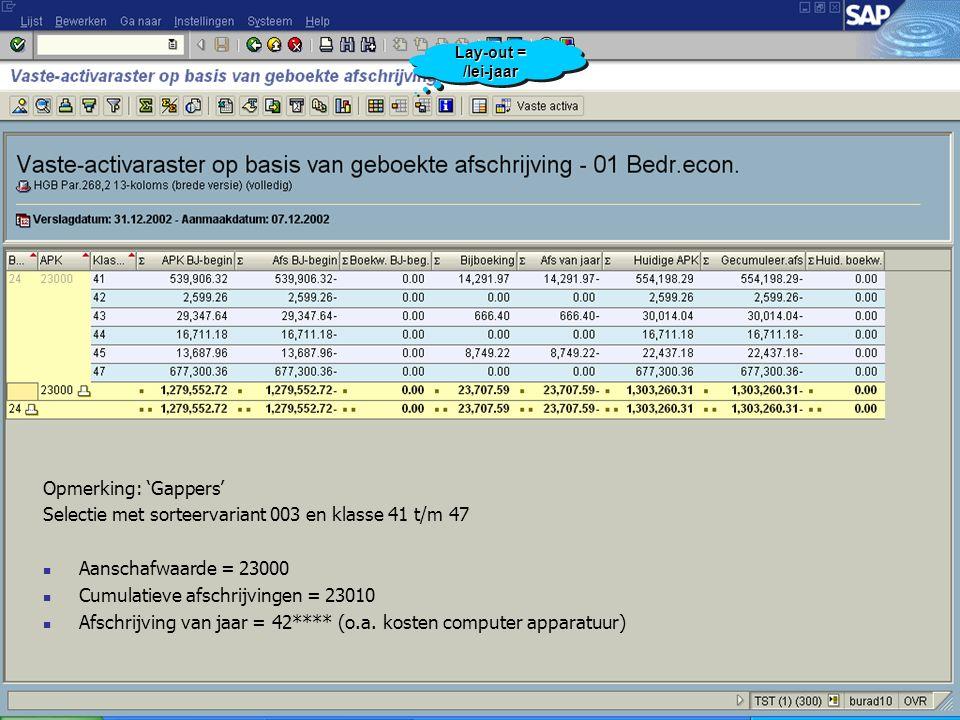 Selectie met sorteervariant 003 en klasse 41 t/m 47