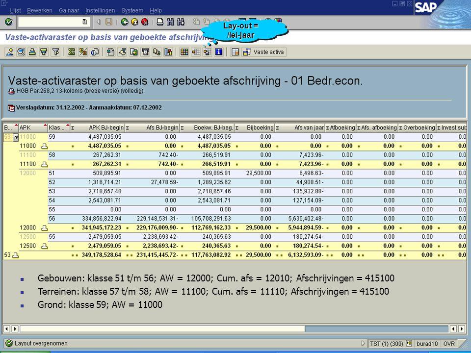 Lay-out = /lei-jaar Gebouwen: klasse 51 t/m 56; AW = 12000; Cum. afs = 12010; Afschrijvingen = 415100.