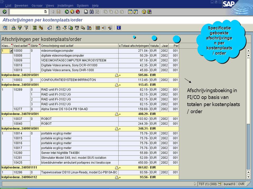 Specificatie geboekte afschrijvingen per kostenplaats / order