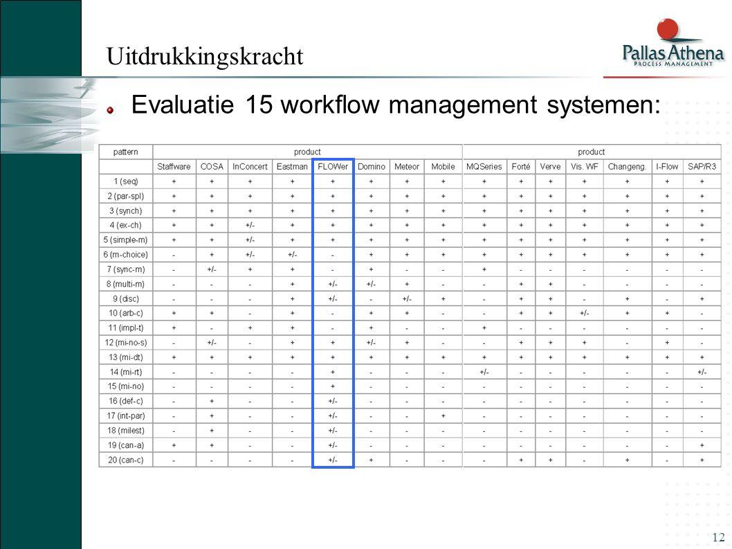 Uitdrukkingskracht Evaluatie 15 workflow management systemen: