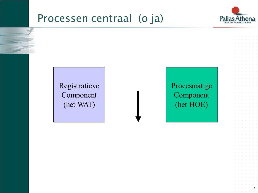 Processen centraal (o ja)