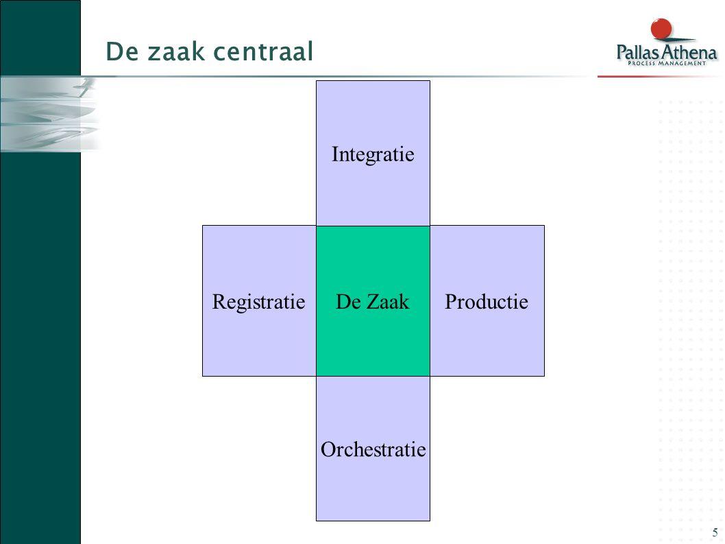 De zaak centraal Integratie Registratie De Zaak Productie Orchestratie