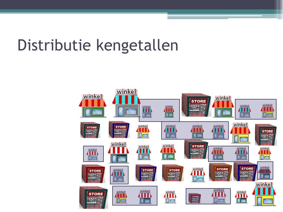 Distributie kengetallen