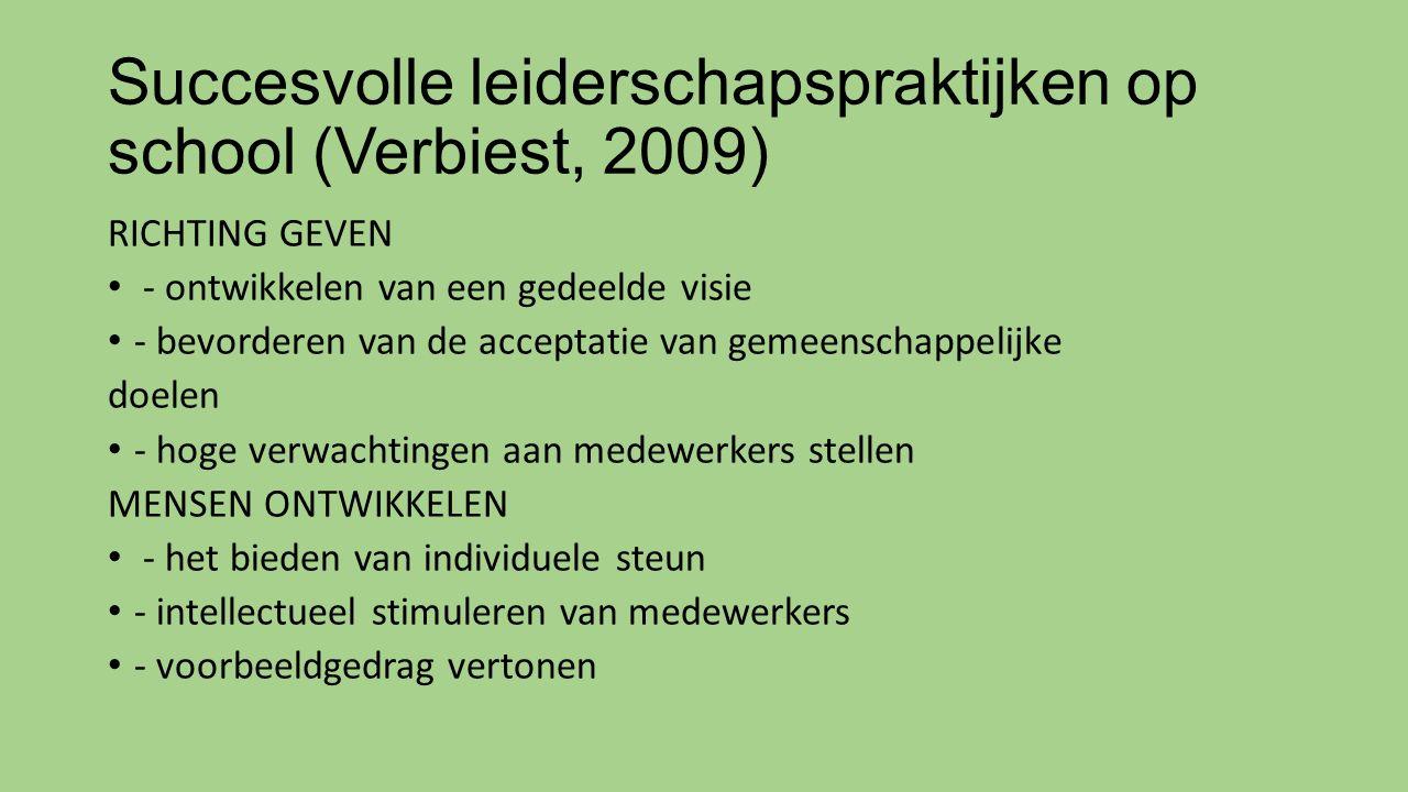 Succesvolle leiderschapspraktijken op school (Verbiest, 2009)