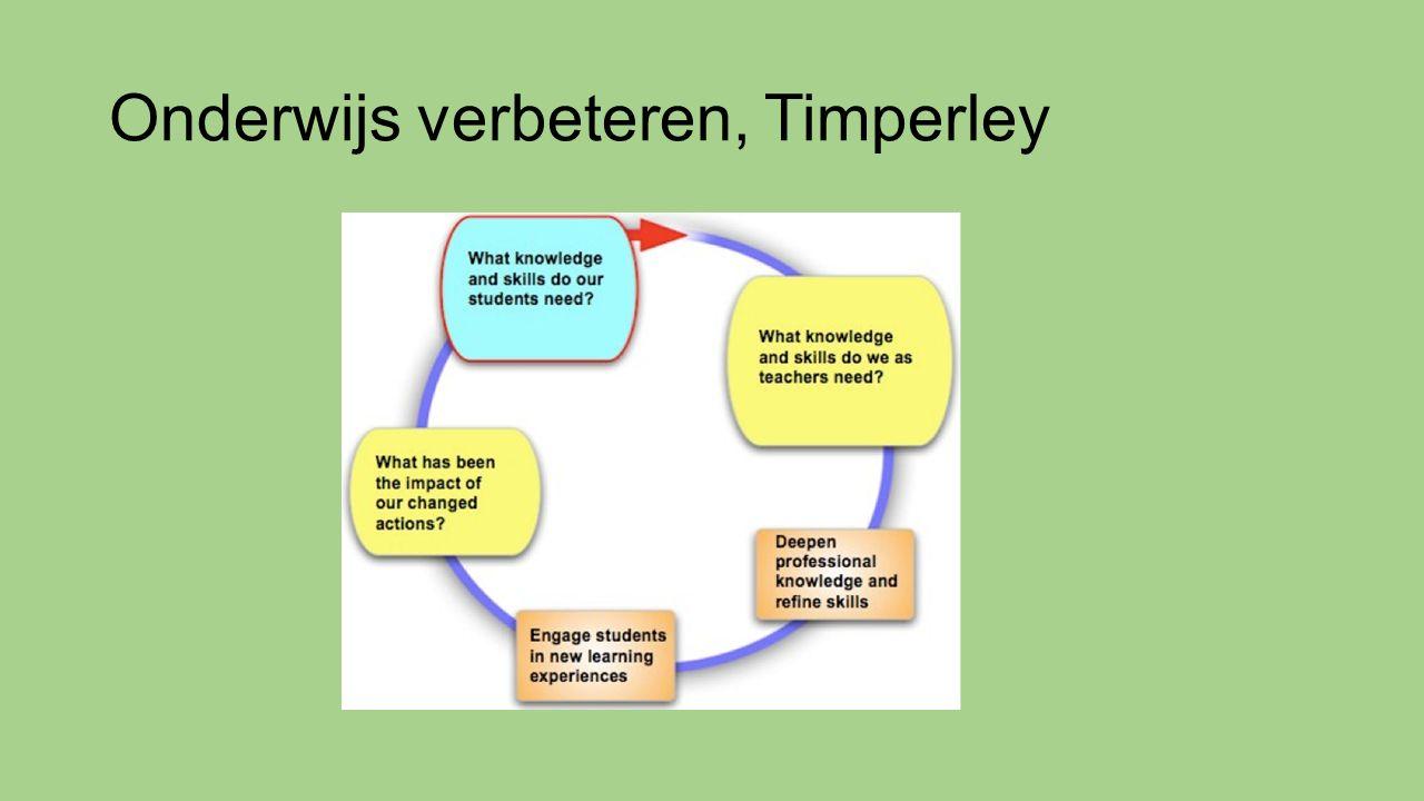 Onderwijs verbeteren, Timperley