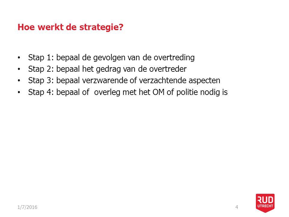 Hoe werkt de strategie Stap 1: bepaal de gevolgen van de overtreding