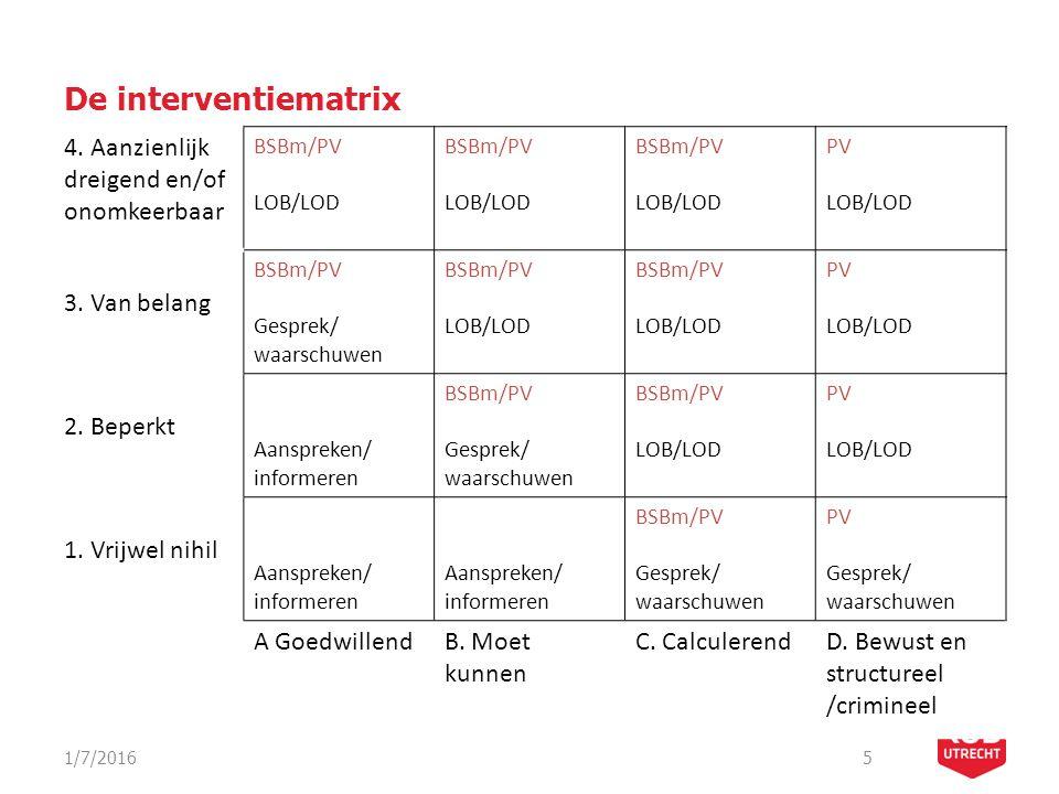 De interventiematrix 4. Aanzienlijk dreigend en/of onomkeerbaar