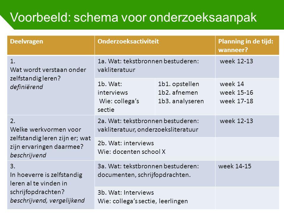 Voorbeeld: schema voor onderzoeksaanpak