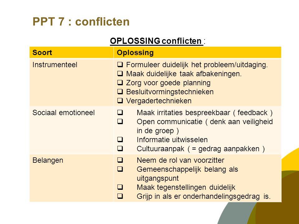 OPLOSSING conflicten :