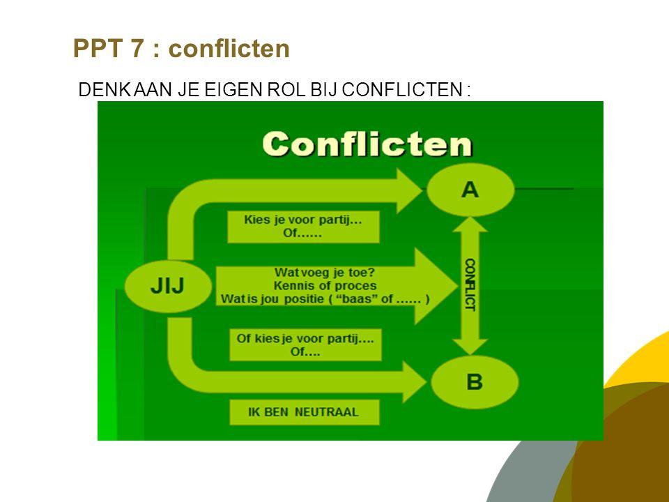 PPT 7 : conflicten DENK AAN JE EIGEN ROL BIJ CONFLICTEN :