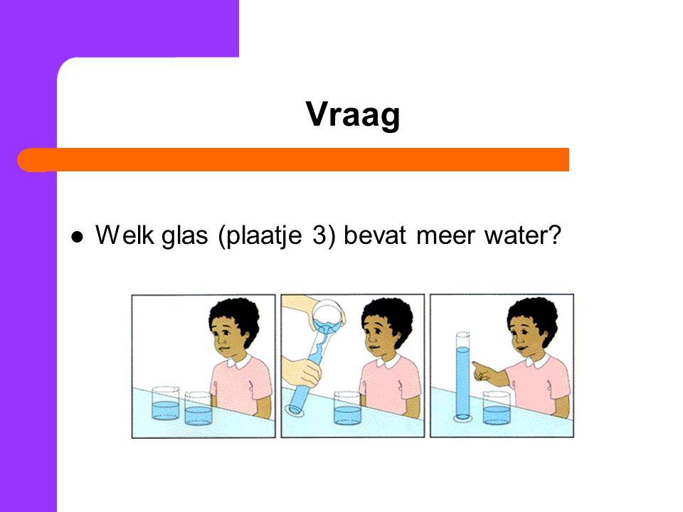 Vraag Welk glas (plaatje 3) bevat meer water